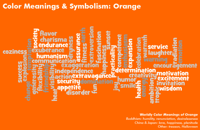 color-meanings-symbolism-chart-orange